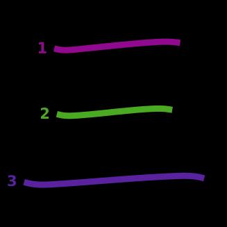 stroke order diagram of kanji '三'