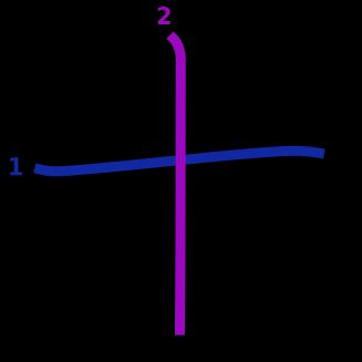 stroke order diagram of kanji '十'