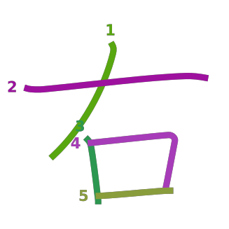stroke order diagram of kanji '右'