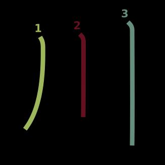 stroke order diagram of kanji '川'