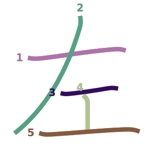 stroke order diagram of kanji '左'
