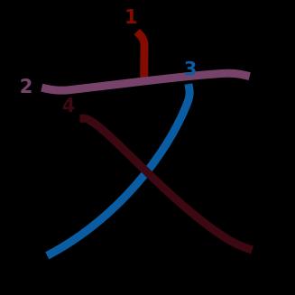 stroke order diagram of kanji '文'