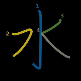 stroke order diagram of kanji '水'