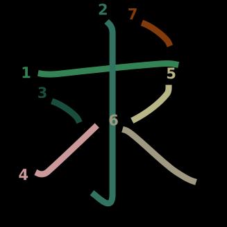 stroke order diagram of kanji '求'