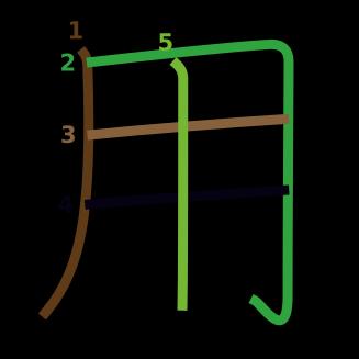 stroke order diagram of kanji '用'