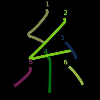 stroke order diagram of kanji '糸'