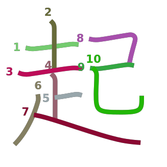 stroke order diagram of kanji '起'